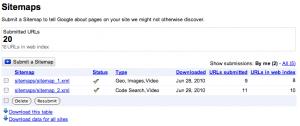 Universelle Google XML-Sitemap