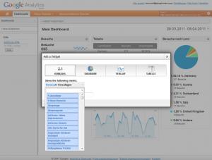 Google Analytics Oberfläche - Dashboard - Widget hinzufügen